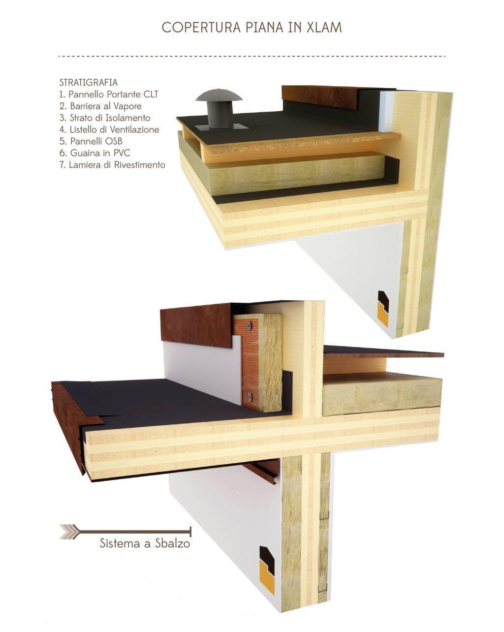 Dettagli costruttivi xlam copertura piana gandelli group for Copertura piana in legno dwg